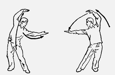 18 форм тайцзи-цигун Форма 3