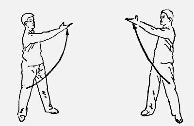 18 форм тайцзи-цигун Форма 7