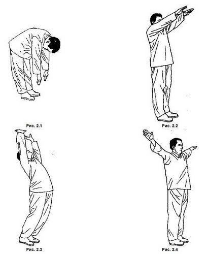 Энергетическая гимнастика Цигун. Поддержание луны
