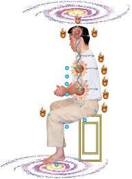 Медитация - Микроскопическая орбита