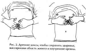 видео упражнения цигун для нормализации желудочно кишечного тракта