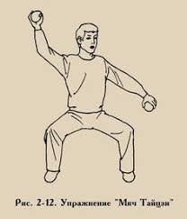 Упражнение Мяч Тайцзи - Цигун для самоисцеления