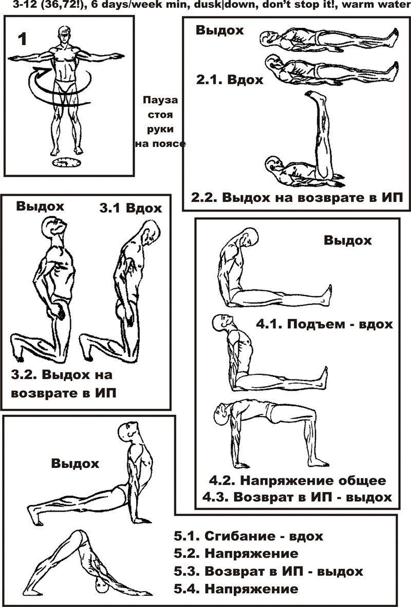 Комплекс упражнений Пять тибетских жемчужин
